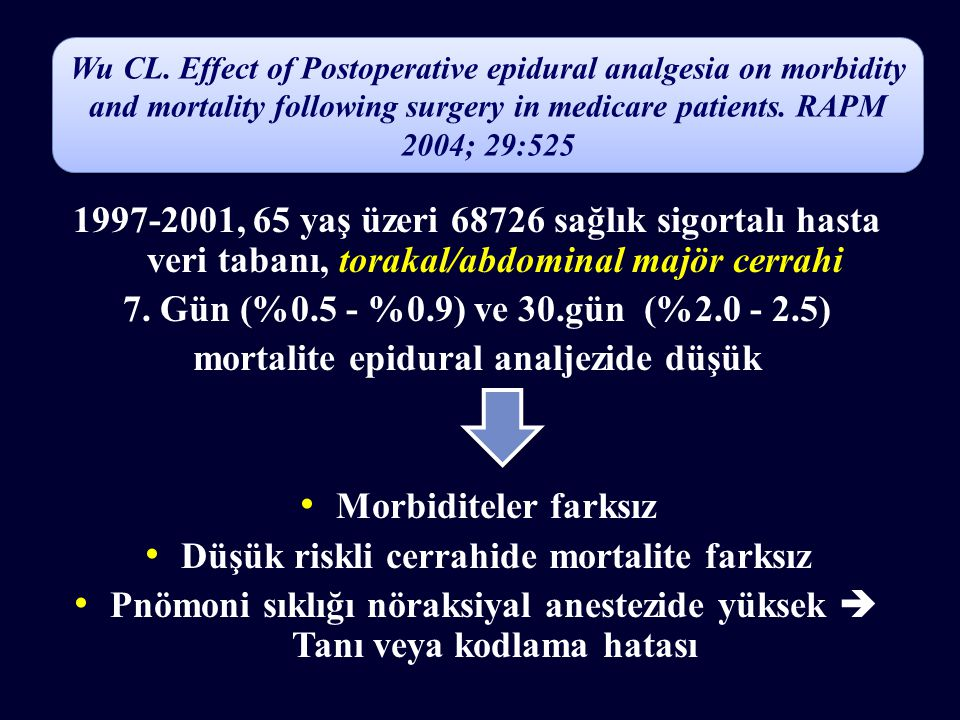 mortalite epidural analjezide düşük