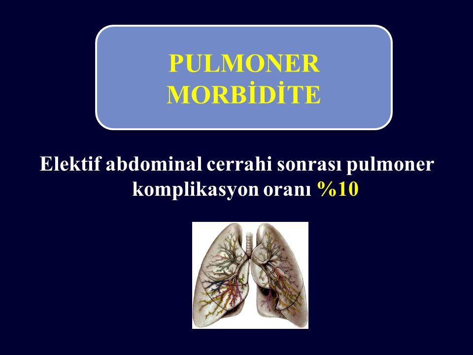 Elektif abdominal cerrahi sonrası pulmoner komplikasyon oranı %10
