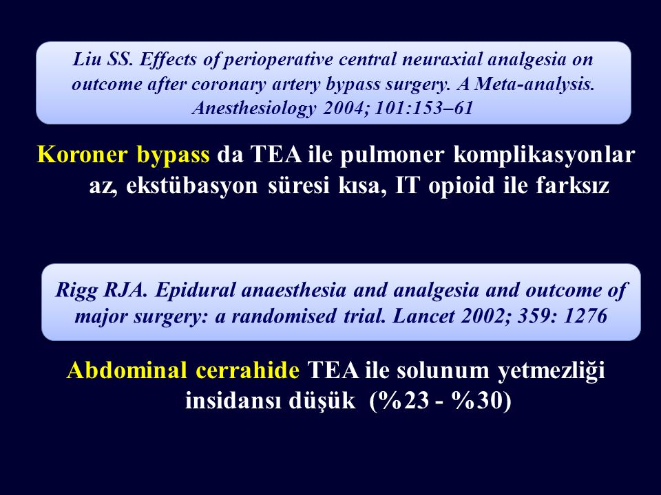 Liu SS. Effects of perioperative central neuraxial analgesia on outcome after coronary artery bypass surgery. A Meta-analysis. Anesthesiology 2004; 101:153–61