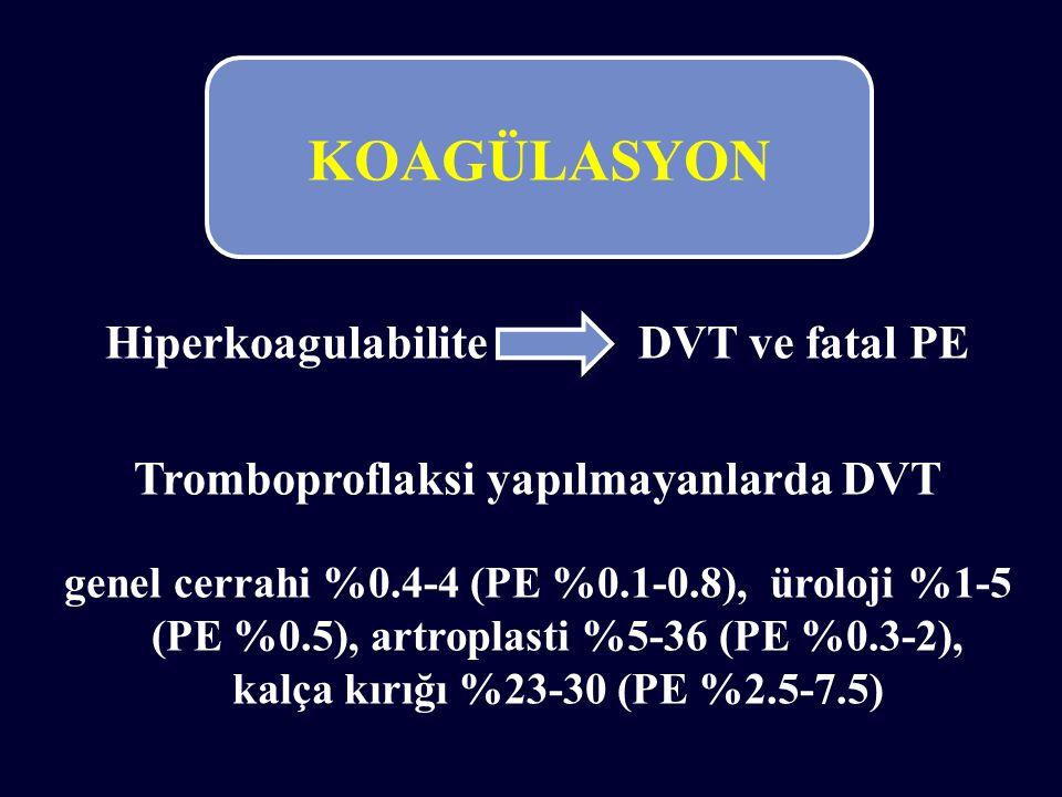 Hiperkoagulabilite DVT ve fatal PE Tromboproflaksi yapılmayanlarda DVT