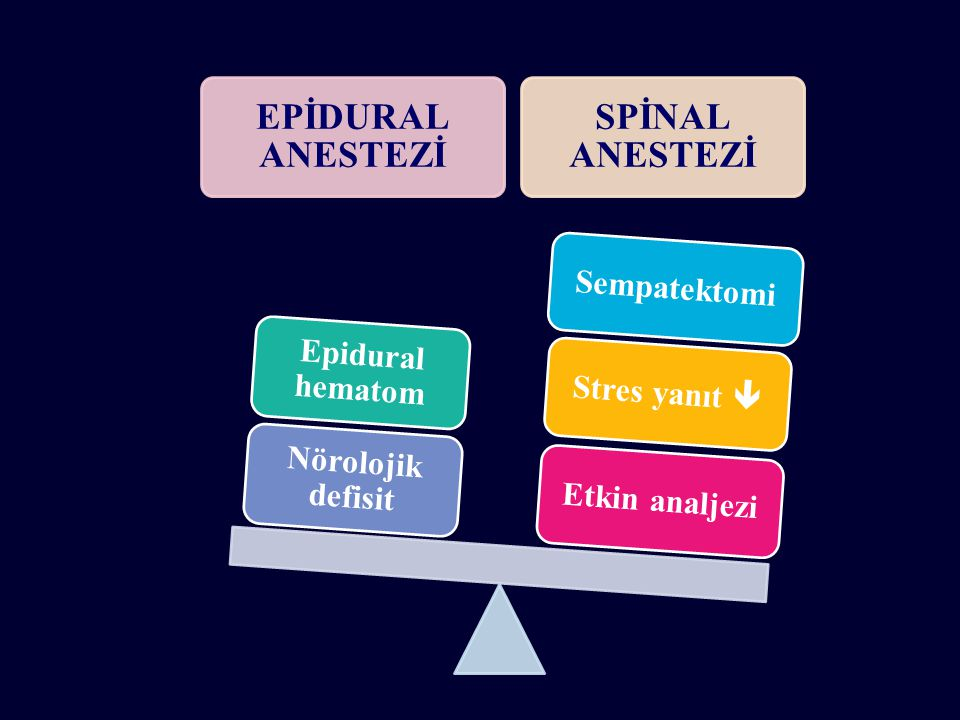 EPİDURAL ANESTEZİ SPİNAL ANESTEZİ