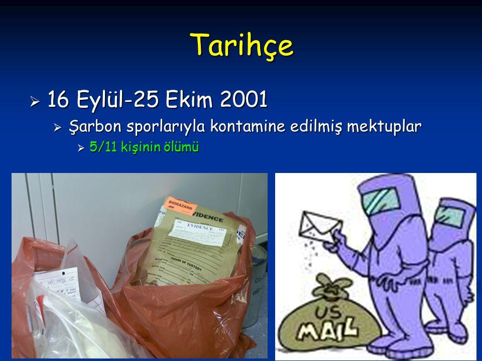 Tarihçe 16 Eylül-25 Ekim 2001. Şarbon sporlarıyla kontamine edilmiş mektuplar. 5/11 kişinin ölümü.