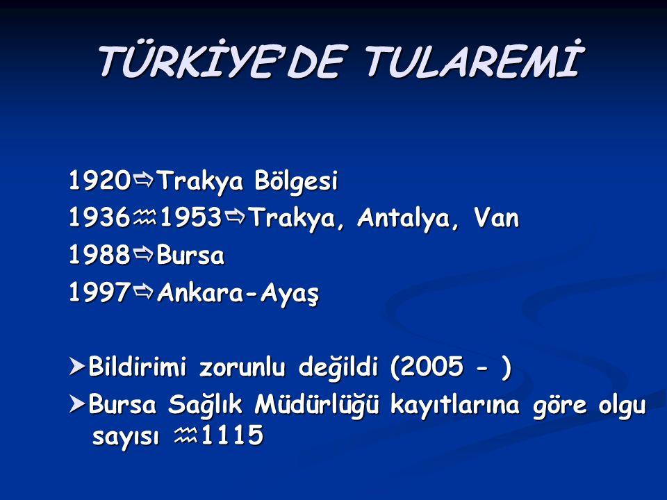 TÜRKİYE'DE TULAREMİ 1920Trakya Bölgesi 19361953Trakya, Antalya, Van