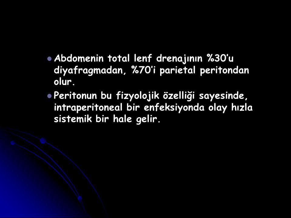 Abdomenin total lenf drenajının %30'u diyafragmadan, %70'i parietal peritondan olur.