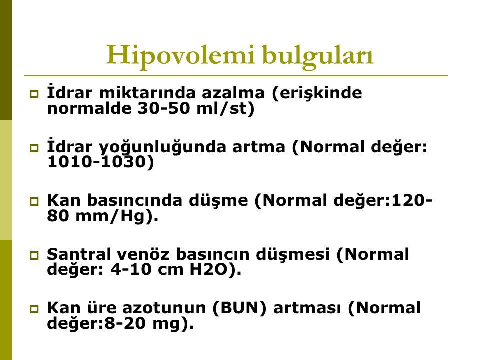 Hipovolemi bulguları İdrar miktarında azalma (erişkinde normalde 30-50 ml/st) İdrar yoğunluğunda artma (Normal değer: 1010-1030)