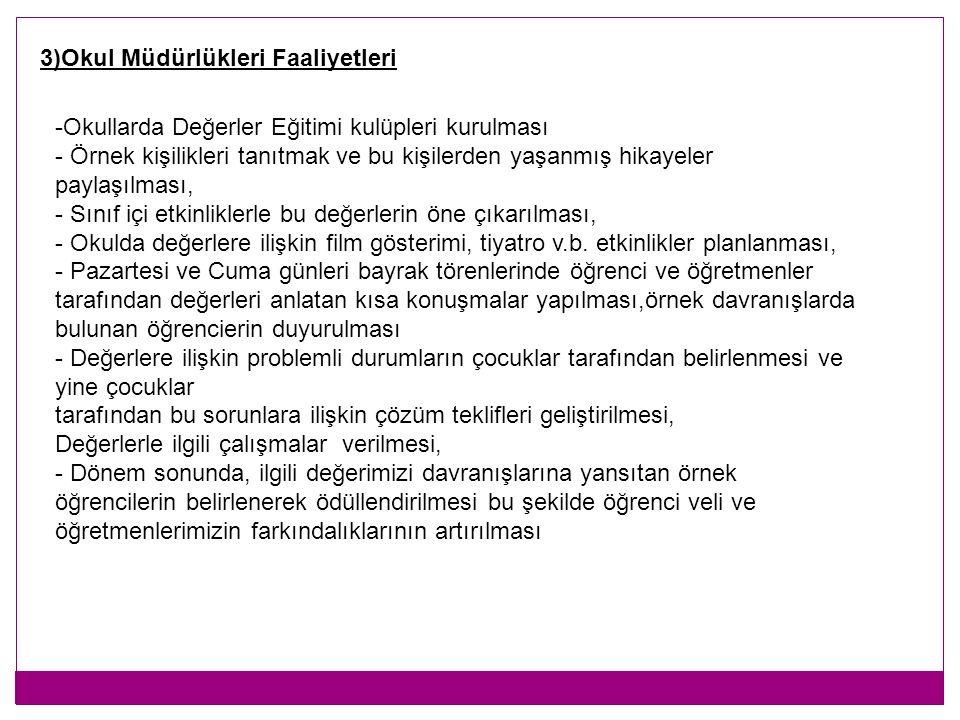 3)Okul Müdürlükleri Faaliyetleri