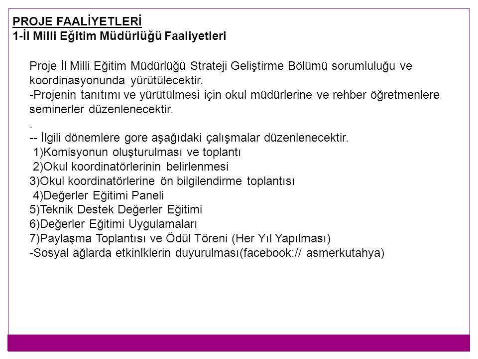 PROJE FAALİYETLERİ 1-İl Milli Eğitim Müdürlüğü Faaliyetleri.