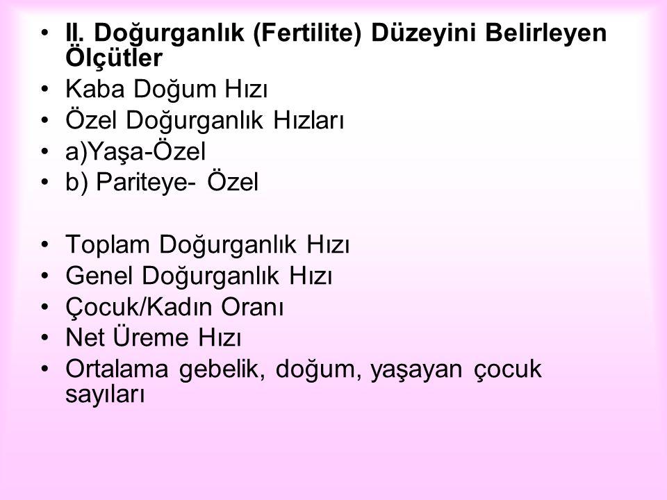 II. Doğurganlık (Fertilite) Düzeyini Belirleyen Ölçütler