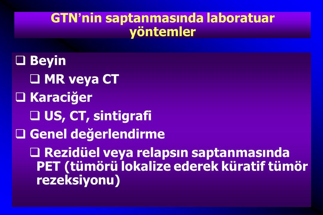 GTN'nin saptanmasında laboratuar yöntemler