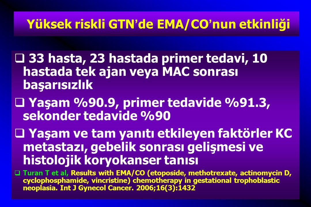 Yüksek riskli GTN'de EMA/CO'nun etkinliği