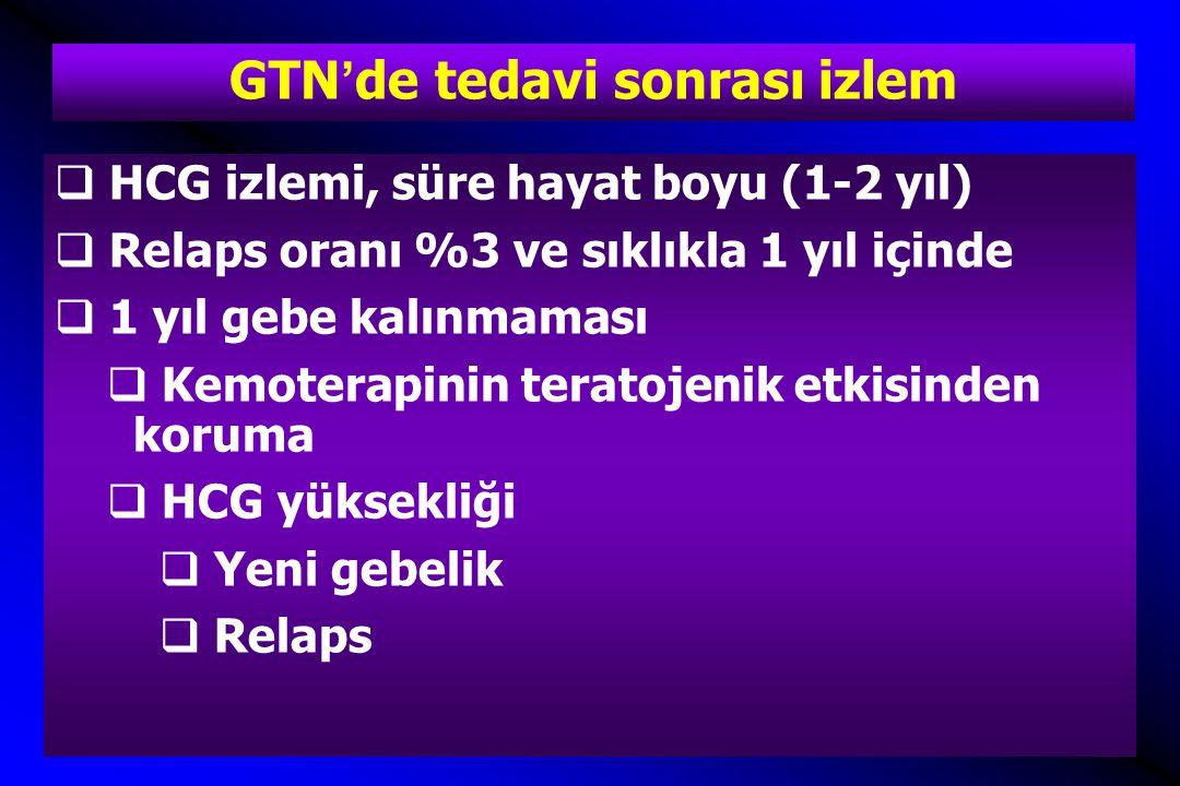 GTN'de tedavi sonrası izlem