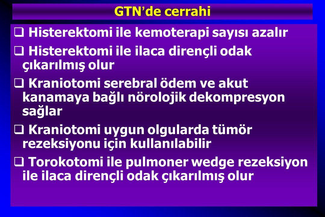 GTN'de cerrahi Histerektomi ile kemoterapi sayısı azalır. Histerektomi ile ilaca dirençli odak çıkarılmış olur.