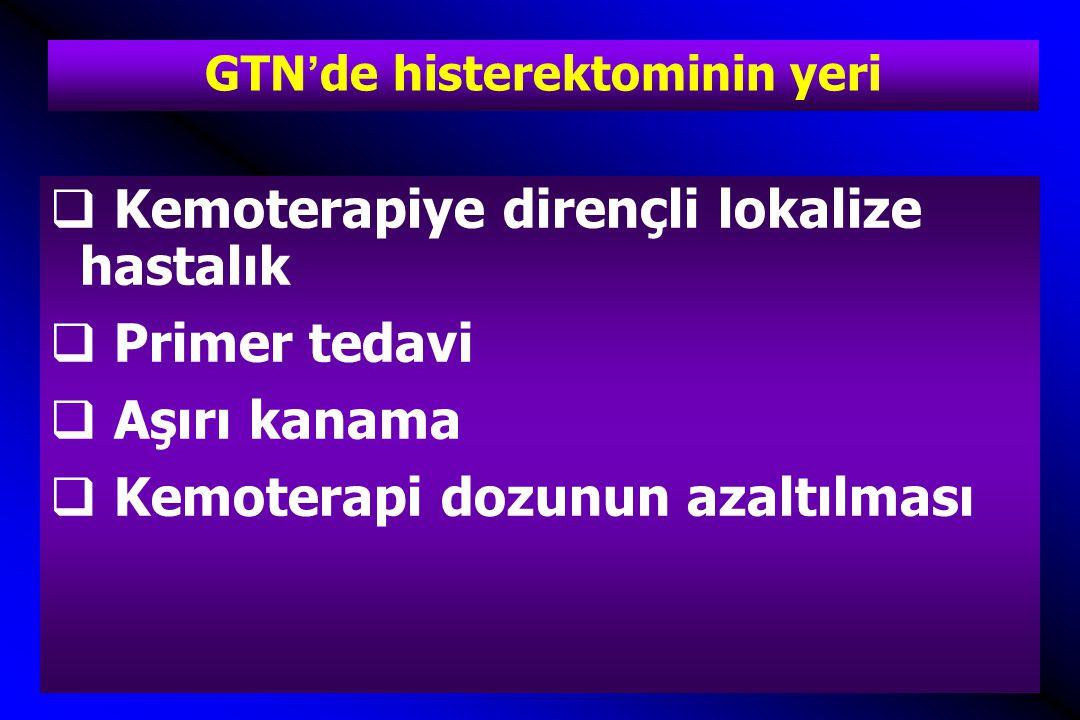 GTN'de histerektominin yeri