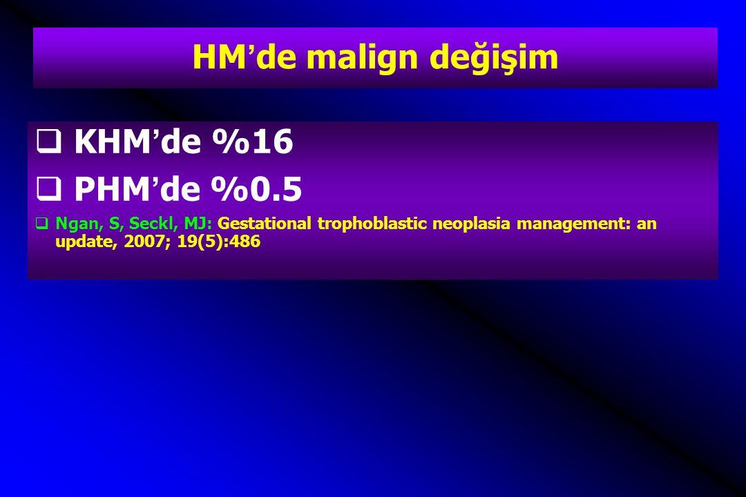 HM'de malign değişim KHM'de %16 PHM'de %0.5
