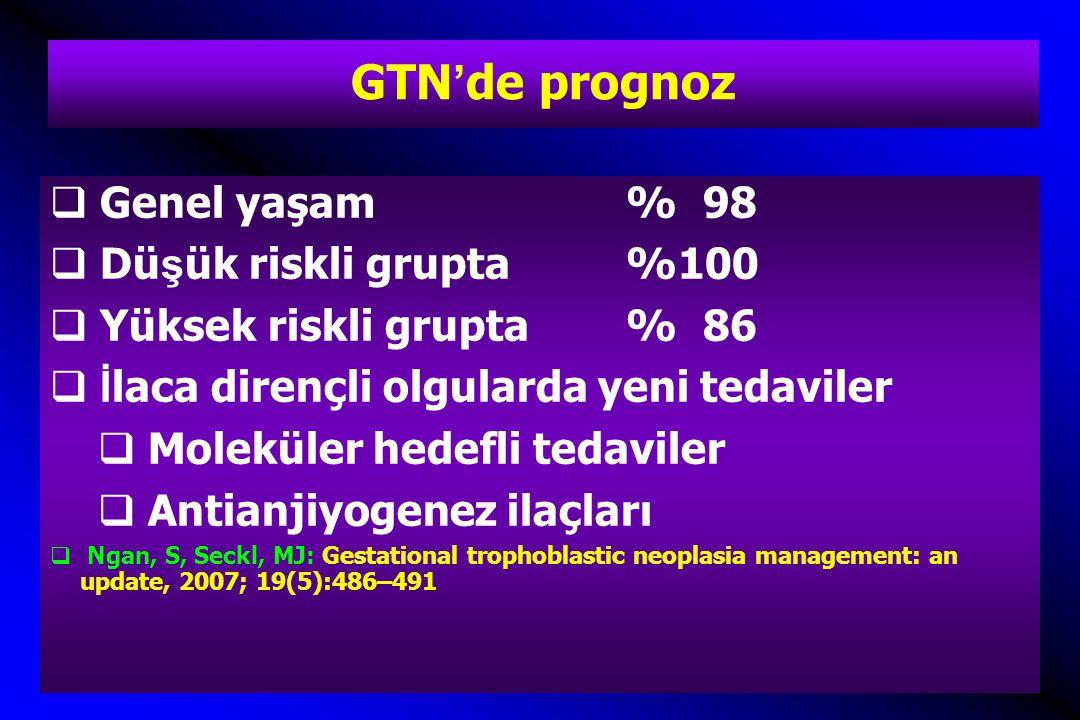 GTN'de prognoz Genel yaşam % 98 Düşük riskli grupta %100