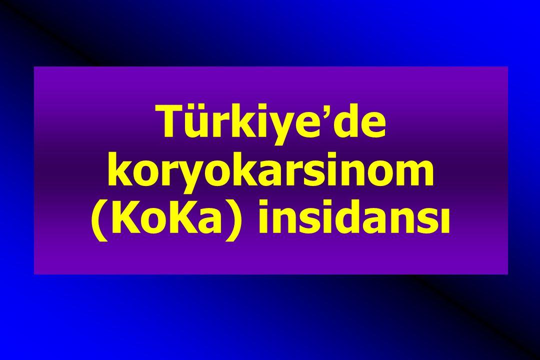Türkiye'de koryokarsinom (KoKa) insidansı