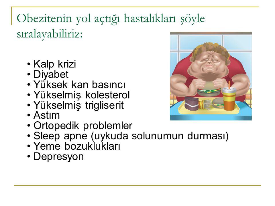 Obezitenin yol açtığı hastalıkları şöyle sıralayabiliriz: