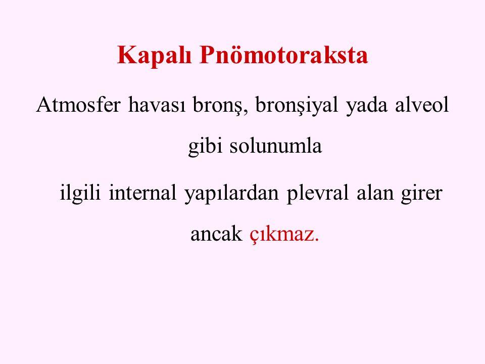 Kapalı Pnömotoraksta Atmosfer havası bronş, bronşiyal yada alveol gibi solunumla.