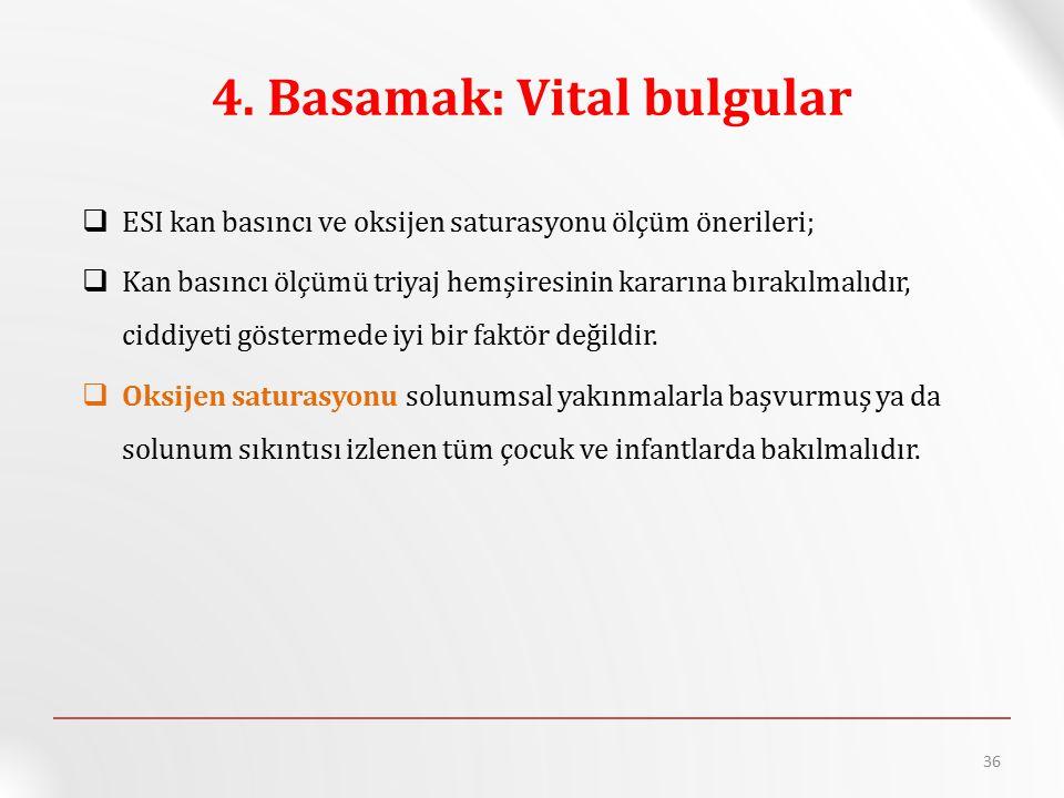 4. Basamak: Vital bulgular