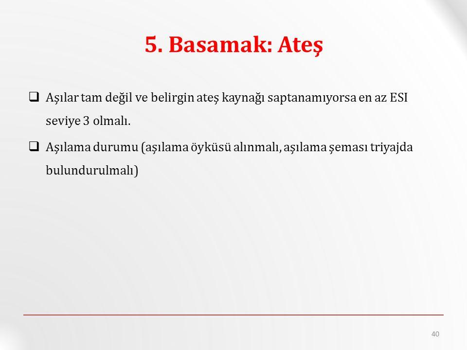 5. Basamak: Ateş Aşılar tam değil ve belirgin ateş kaynağı saptanamıyorsa en az ESI seviye 3 olmalı.