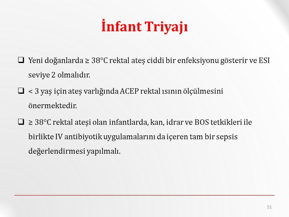 İnfant Triyajı Yeni doğanlarda ≥ 38°C rektal ateş ciddi bir enfeksiyonu gösterir ve ESI seviye 2 olmalıdır.