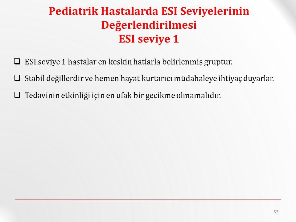 Pediatrik Hastalarda ESI Seviyelerinin Değerlendirilmesi ESI seviye 1