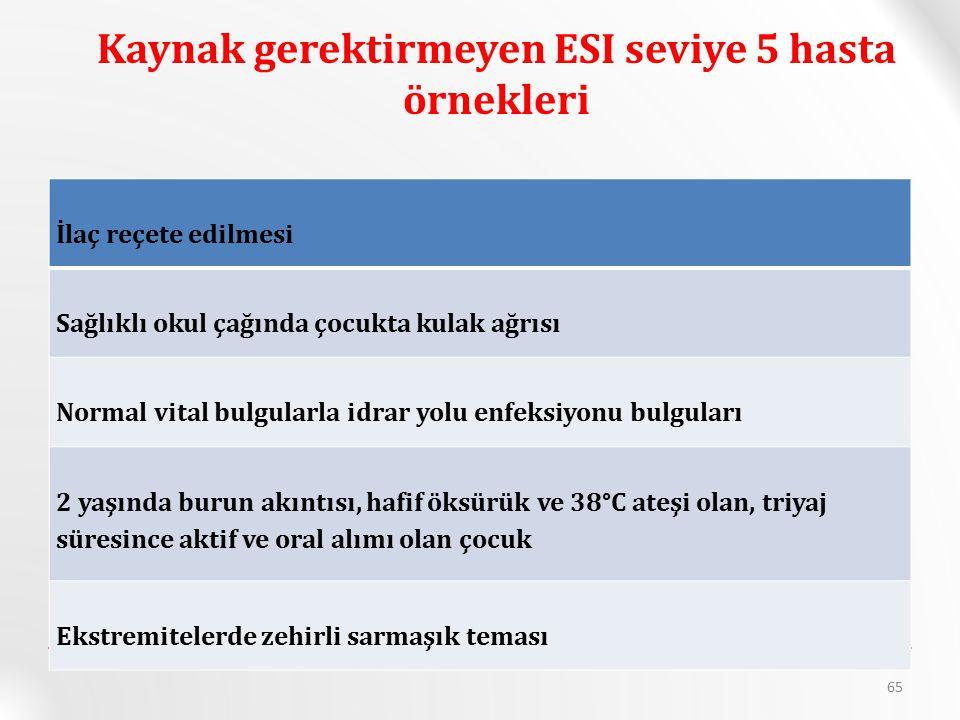 Kaynak gerektirmeyen ESI seviye 5 hasta örnekleri