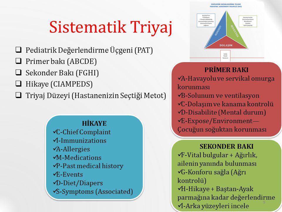 Sistematik Triyaj Pediatrik Değerlendirme Üçgeni (PAT)