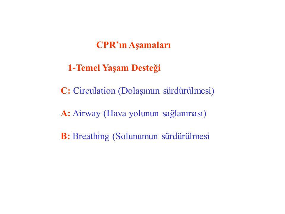 CPR'ın Aşamaları 1-Temel Yaşam Desteği. C: Circulation (Dolaşımın sürdürülmesi) A: Airway (Hava yolunun sağlanması)