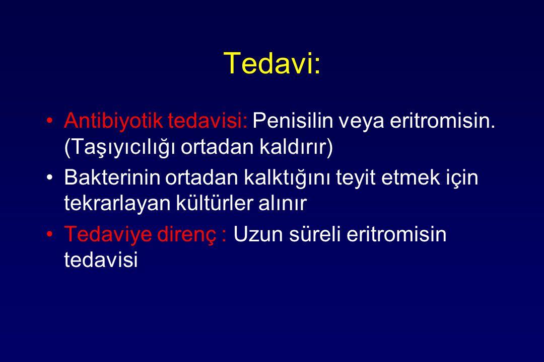 Tedavi: Antibiyotik tedavisi: Penisilin veya eritromisin. (Taşıyıcılığı ortadan kaldırır)