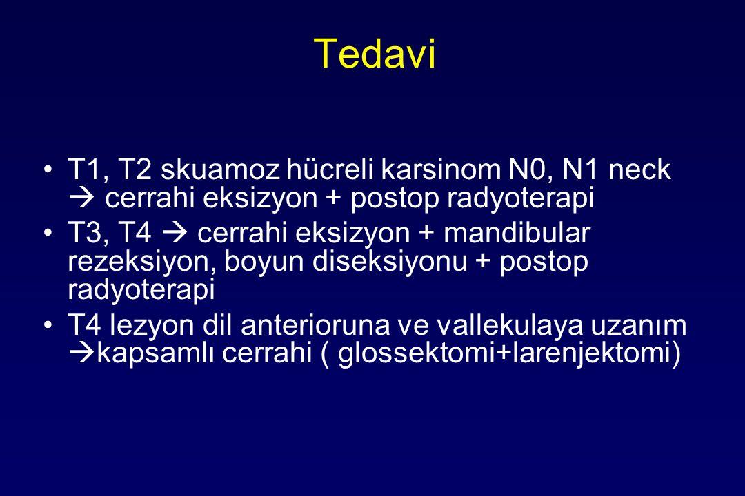 Tedavi T1, T2 skuamoz hücreli karsinom N0, N1 neck  cerrahi eksizyon + postop radyoterapi.