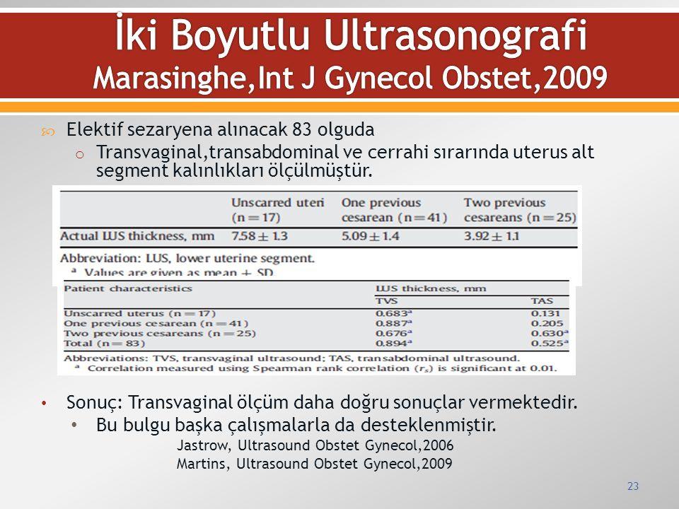 İki Boyutlu Ultrasonografi Marasinghe,Int J Gynecol Obstet,2009