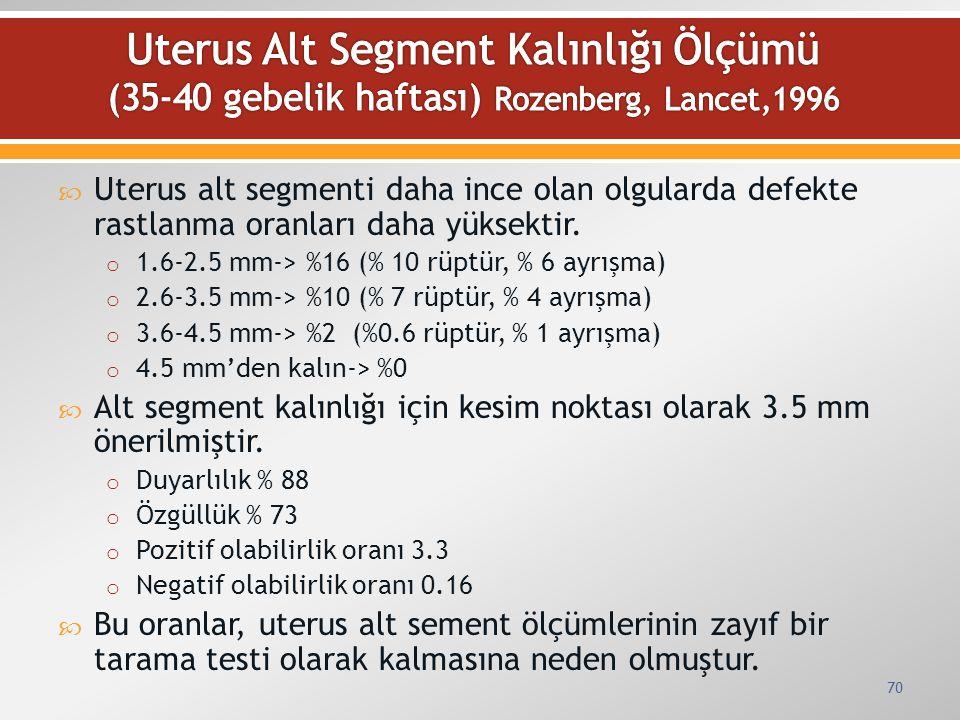 Uterus Alt Segment Kalınlığı Ölçümü (35-40 gebelik haftası) Rozenberg, Lancet,1996