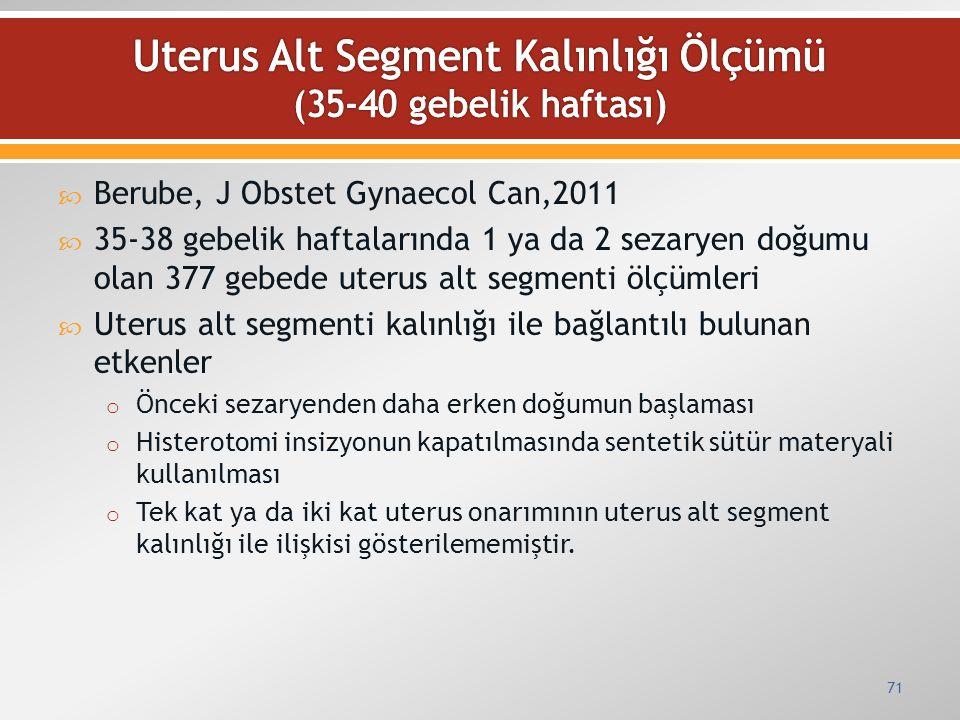 Uterus Alt Segment Kalınlığı Ölçümü (35-40 gebelik haftası)