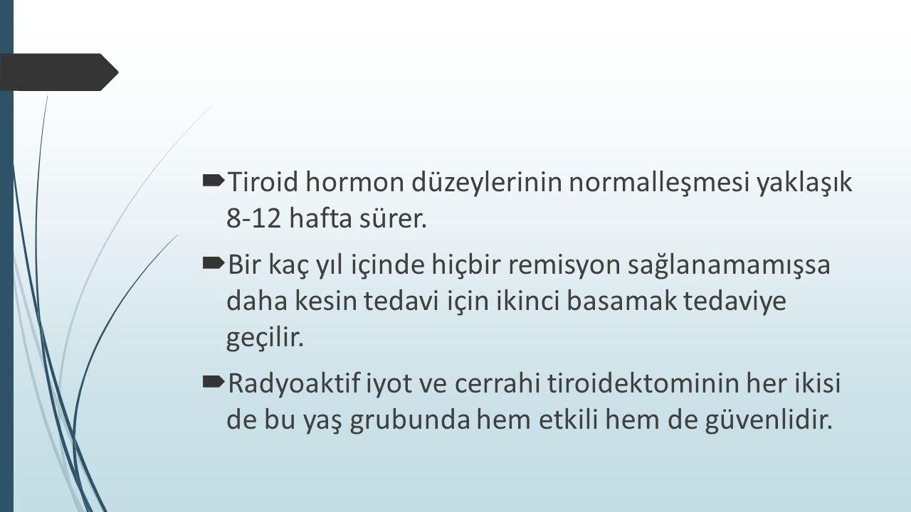 Tiroid hormon düzeylerinin normalleşmesi yaklaşık 8-12 hafta sürer.