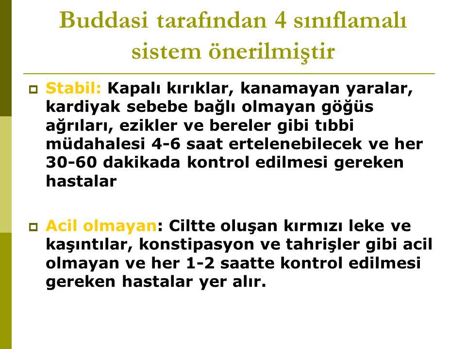 Buddasi tarafından 4 sınıflamalı sistem önerilmiştir