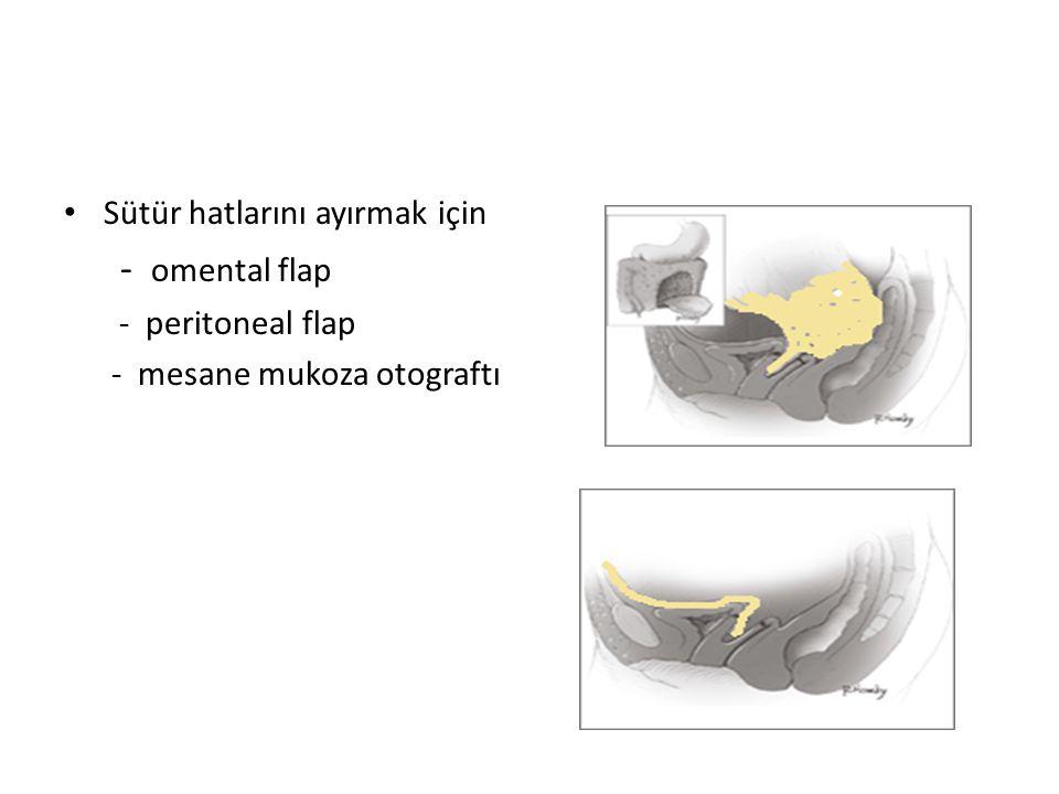 - omental flap Sütür hatlarını ayırmak için - peritoneal flap