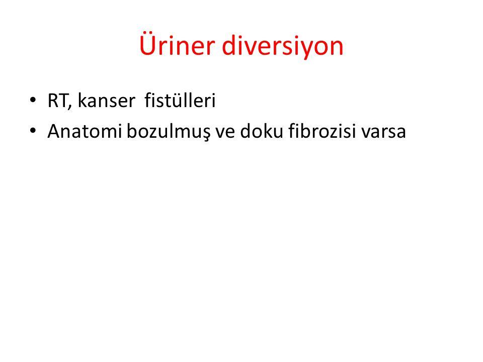 Üriner diversiyon RT, kanser fistülleri