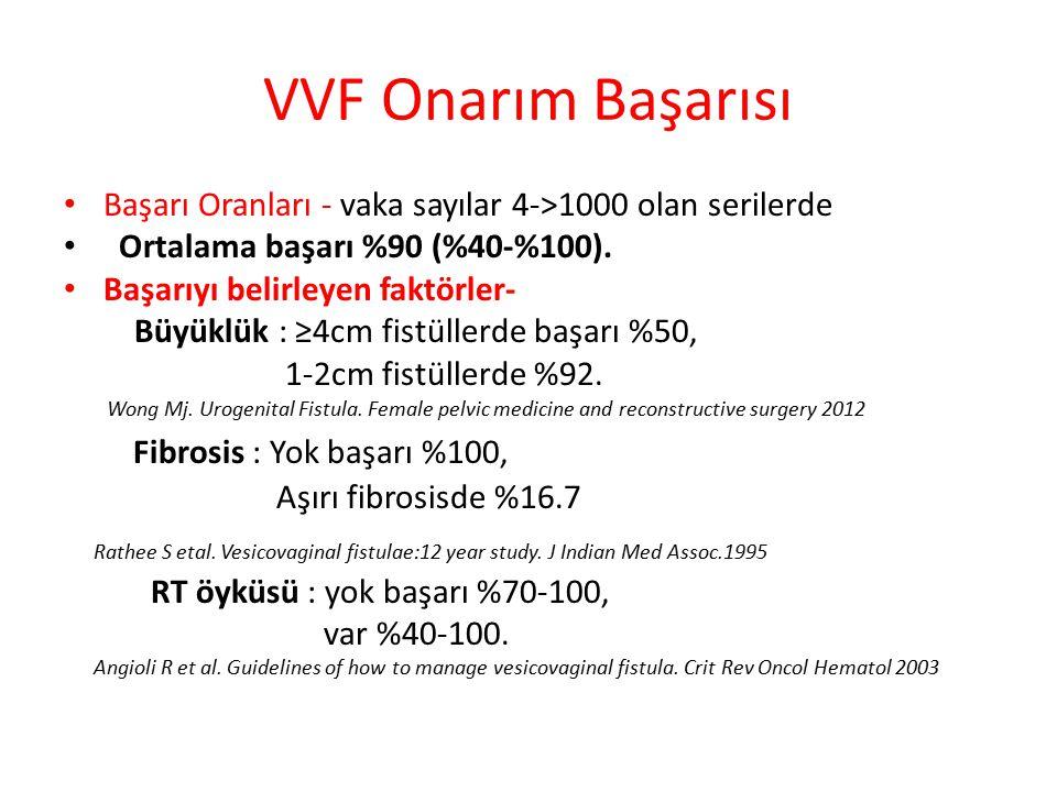 VVF Onarım Başarısı Fibrosis : Yok başarı %100,