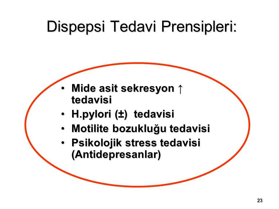 Dispepsi Tedavi Prensipleri: