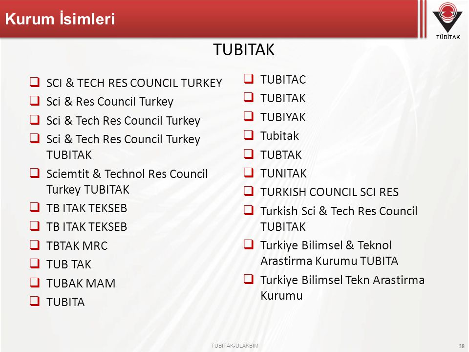 TUBITAK Kurum İsimleri TUBITAC SCI & TECH RES COUNCIL TURKEY TUBITAK