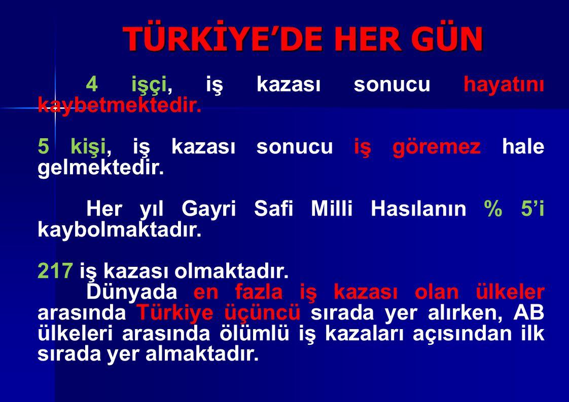 TÜRKİYE'DE HER GÜN 4 işçi, iş kazası sonucu hayatını kaybetmektedir.