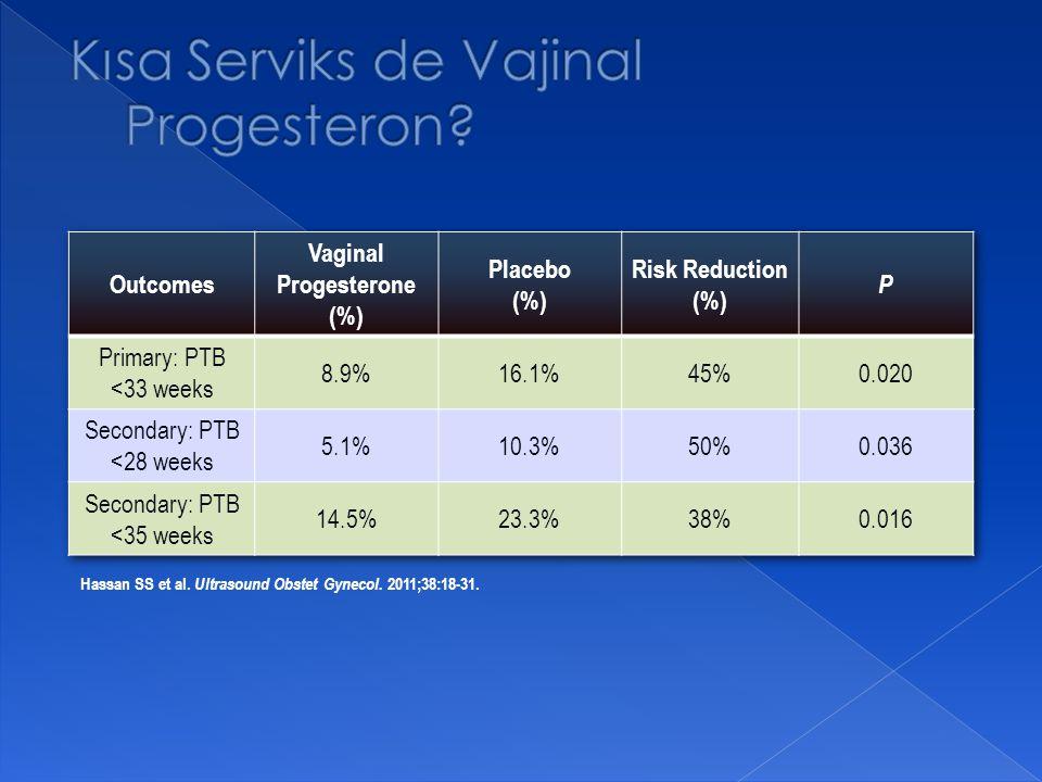 Kısa Serviks de Vajinal Progesteron