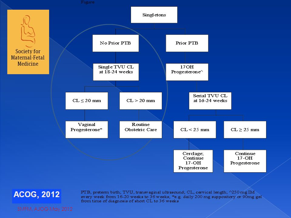 SMFM-algorithm for singletons without cerclage