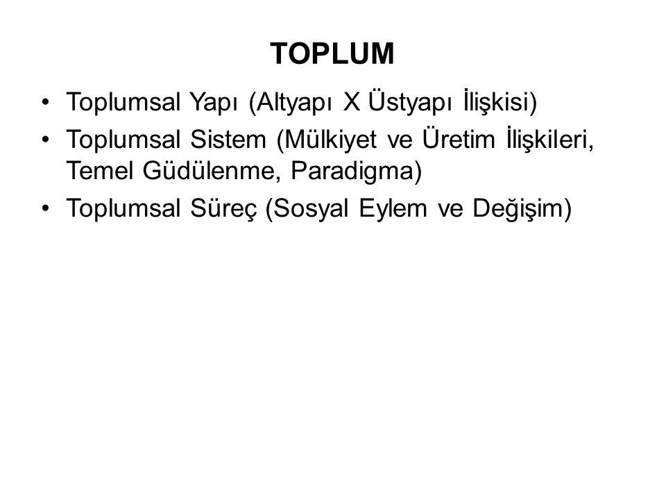 TOPLUM Toplumsal Yapı (Altyapı X Üstyapı İlişkisi)