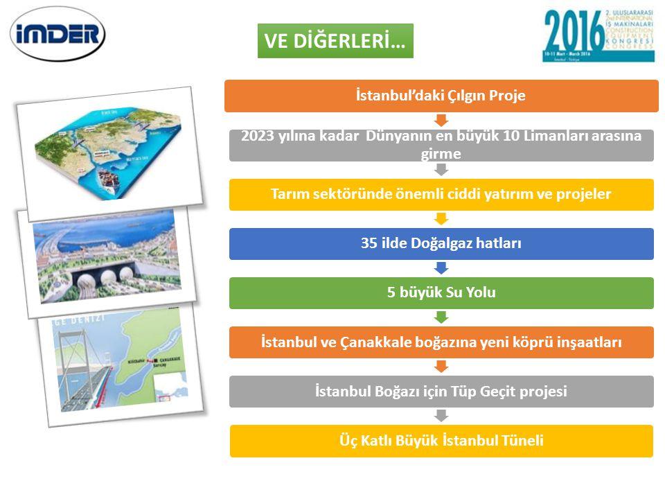 VE DİĞERLERİ… İstanbul'daki Çılgın Proje