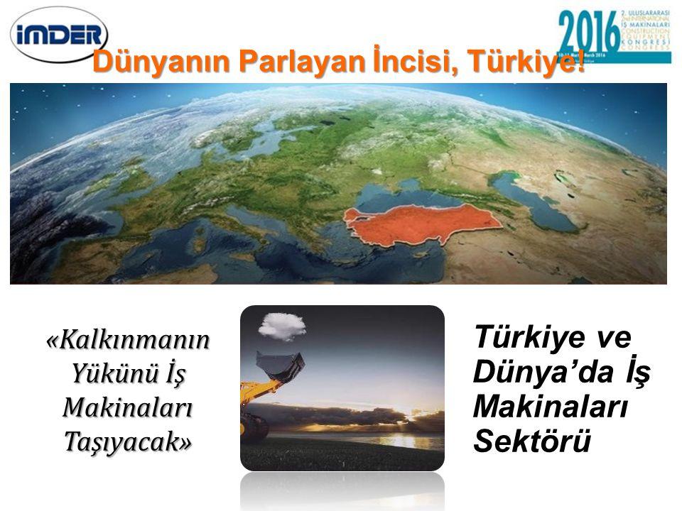 Türkiye ve Dünya'da İş Makinaları Sektörü