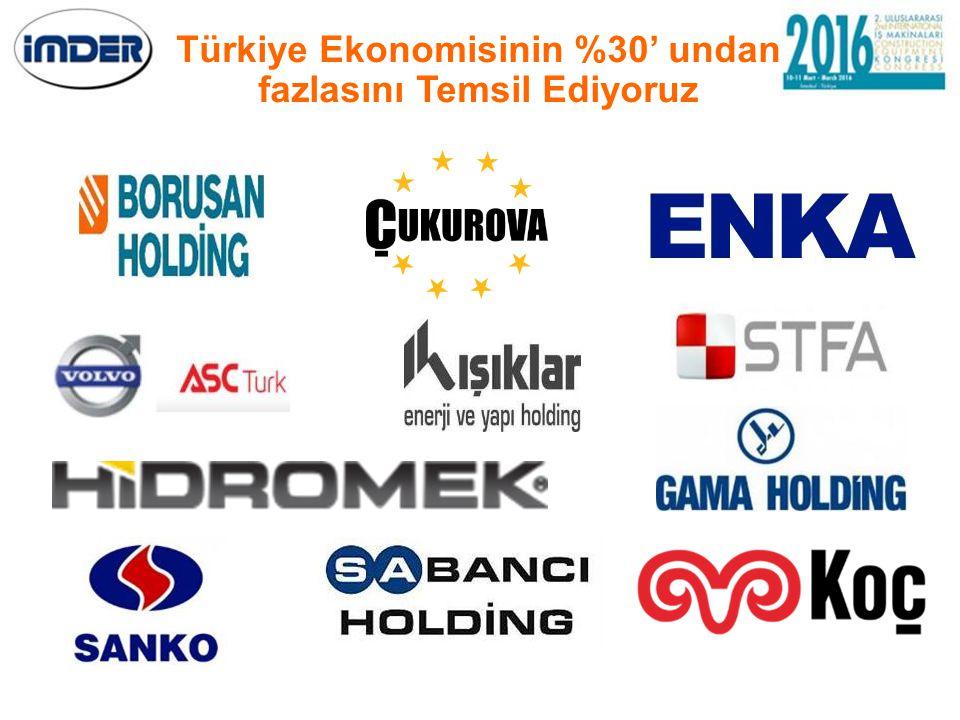 Türkiye Ekonomisinin %30' undan fazlasını Temsil Ediyoruz