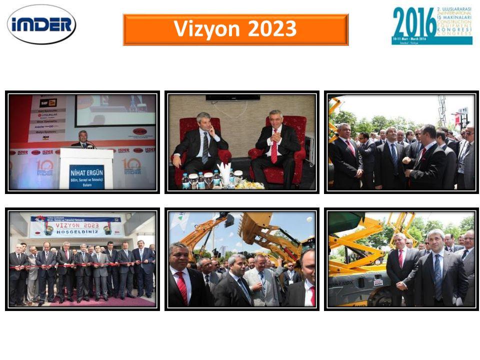 Vizyon 2023