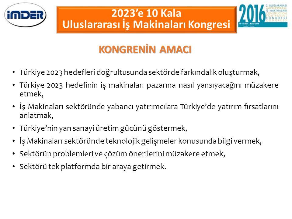 2023'e 10 Kala Uluslararası İş Makinaları Kongresi
